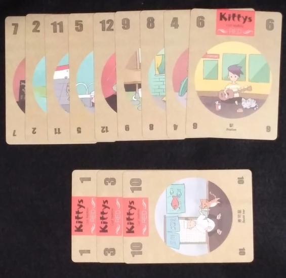 kittys-得失点の並べ方