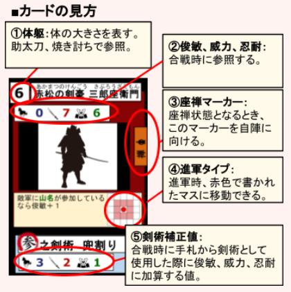 侍合戦カードバトル_侍カード説明